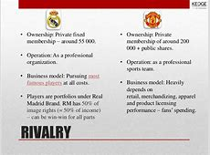 Real Madrid Case Study