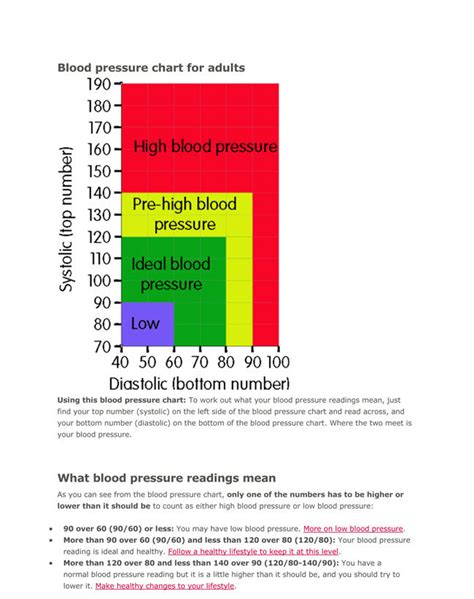 blood pressure chart  log templates ages