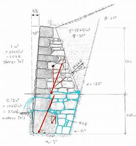 Fundament Für Mauer Berechnen : statik und dimensionierung teil 2 ~ Markanthonyermac.com Haus und Dekorationen