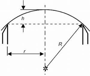 Optik Berechnen : sph rometer lexikon der optik ~ Themetempest.com Abrechnung