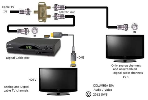 Vcr, Tv Cable Hookup Diagrams, Pip. Short Term Health Coverage Large Vein In Leg. Get My Credit Report Online Curso De Autocad. Insurance On A Motorcycle M&m Court Reporters. Masters In Health Administration Online. The Best Forex Trading Software. Milestones Ranch Malibu Schools For Computers. Home Insurance For Manufactured Homes. Practical Packet Analysis Hp Jetdirect Admin