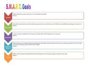 Employee Smart Goals Template
