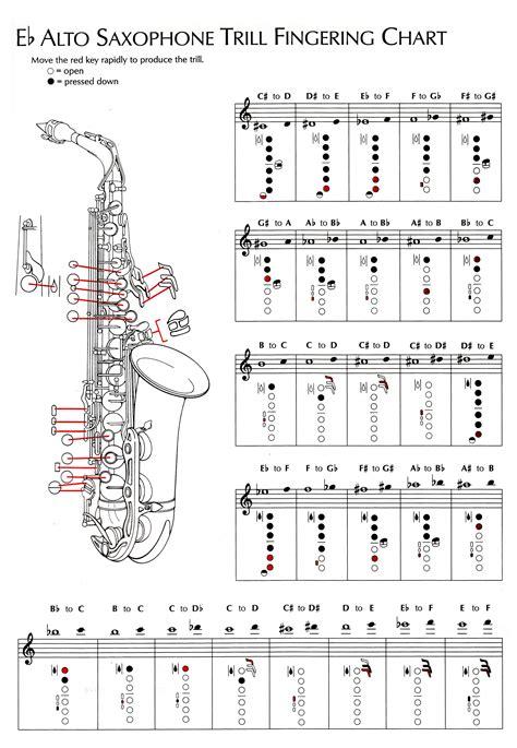 instrument resources