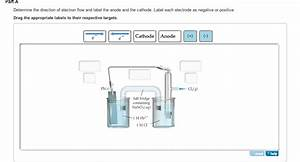 Determine The Direction Of Electron Flow And Label