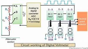 What Is A Digital Voltmeter  Block Diagram  Working  Types