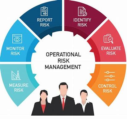 Risk Management Operational Consultant Reporting Cima Internal