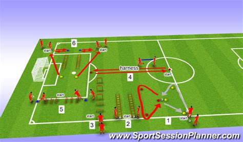 Football Soccer Year Endurance Circuit