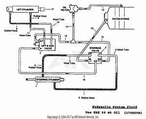 Troy Bilt 13060 18hp Hydro Garden Tractor  S  N 130600100101  Parts Diagram For Hydraulic System