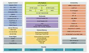 I Mx Rt1064 Crossover Processor