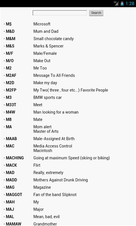 Slang Synonyms For Bathroom by Image Gallery Slang Names