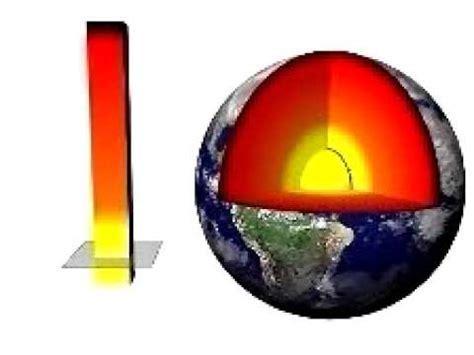 Struttura Interna Della Terra Riassunto - la struttura interna della terra abbinamento mobili