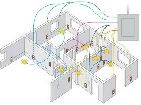 how to wire a room in house electrical online 4u electricity smart house electrical wiring house