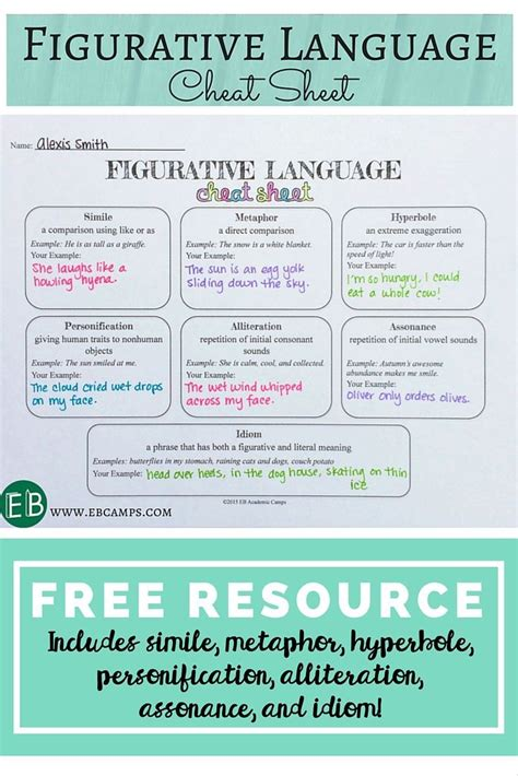figurative language sheet middle school classroom