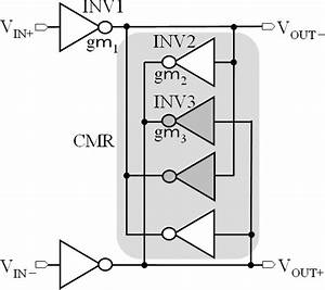 Transconductor Based On Cmos Inverters  6