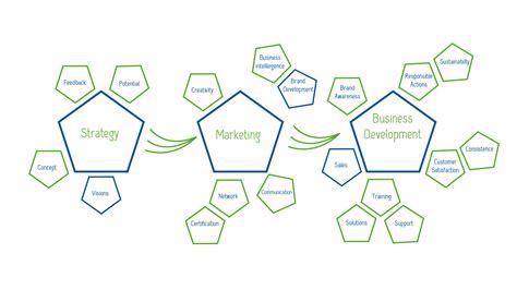 Sitemap  Textileintelligence