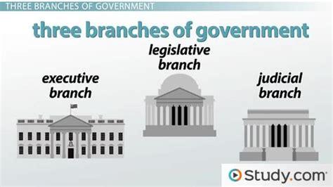 branches  government executive legislative