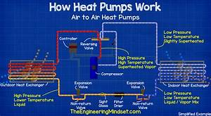 Heat Pump Schematic - In Cooling Mode