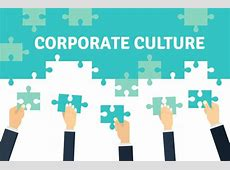 SelfAwareness as a Foundation of a Successful Corporate