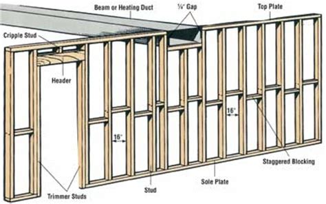 how to frame a wall how to frame a partition tips and guidelines howstuffworks