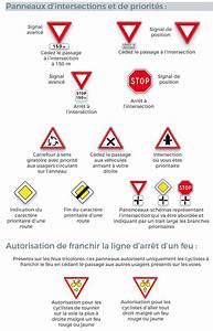 Intersection Code De La Route : planche de panneaux ~ Medecine-chirurgie-esthetiques.com Avis de Voitures