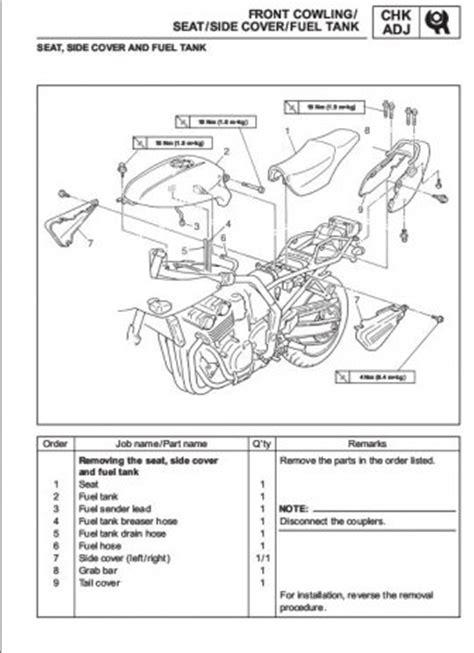 Vmax Wiring Diagram by Vmax 1200 Tach Wiring Diagram