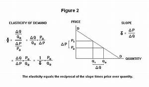 Refer To The Diagram To The Right The Vertical Difference