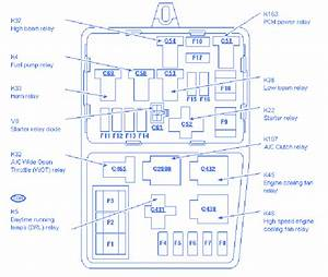 Ford Pace Arrow 1998 Fuse Box  Block Circuit Breaker Diagram