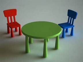 ikea kids table and chairs designcorner