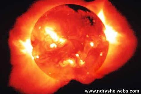 Dielli Dhe Planetet