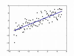 2. Supervised learning: predicting an output variable from ...