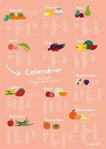 Calendrier Fruits Et Légumes De Saison : le calendrier des fruits et l gumes de saison just eat ~ Nature-et-papiers.com Idées de Décoration