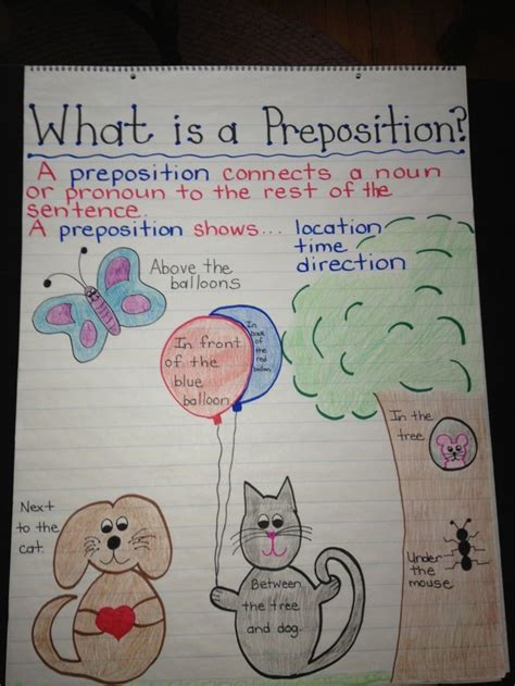 preposition anchor chart middle school bing images