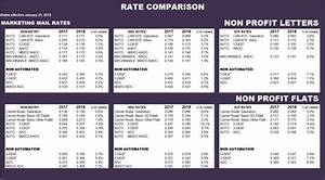 Usps Rate Comparison Np Rates Bebtexas