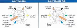 Circle J Horse Trailer Wiring Diagram