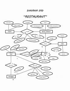 Diagram Erd Restaurant