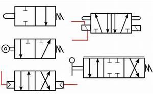Distributeur Hydraulique Commande Electrique : distributeur automatisme ~ Medecine-chirurgie-esthetiques.com Avis de Voitures