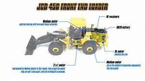 Sariel Pl  U00bb Jcb 456 Front End Loader