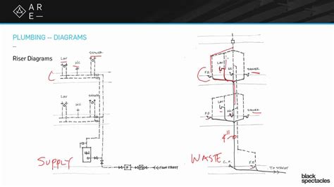 riser diagrams building systems youtube