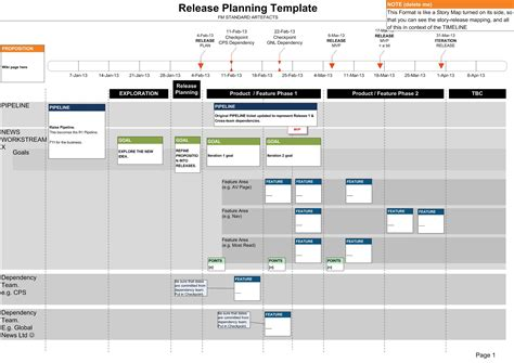 release plan template launching a new news lean agile delivery process