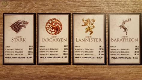 test monopoly of thrones