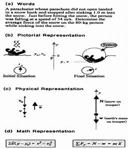 Bestseller  Free Fall Physics Problems And Solutions Pdf