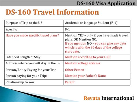 revata international student visa faqs ds