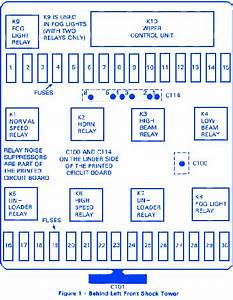Bmw 318i 1984 Fuse Box  Block Circuit Breaker Diagram