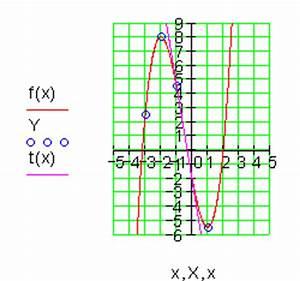 Monotonieverhalten Berechnen : l sungen zur kurvendiskussion 1 2 ~ Themetempest.com Abrechnung