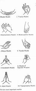 Hinduism Symbols And Meanings For Kids