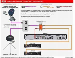 Swm 5 Lnb Wiring Diagram