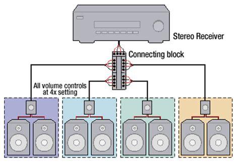 Home Audio Volume Control Wiring Diagram