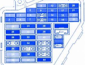 Audi R8 2008 Fuse Box  Block Circuit Breaker Diagram