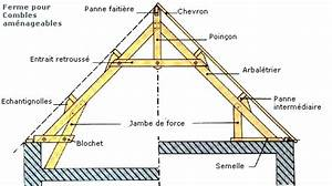 Plan De Charpente : ferme traditionnelle charpente support de structures pinterest charpente ferme et ~ Nature-et-papiers.com Idées de Décoration