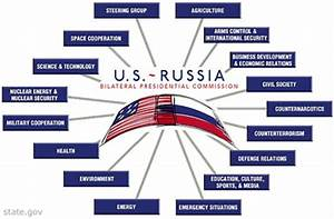 :: Russian Pundits Say 'Reset' With USA Over, Mull Future ...